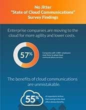 cloud-communications-infographic-rc-bbox