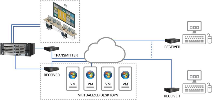 invisapc-broadcast-ip-access-diagram_large