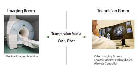 remote-medical-imaging