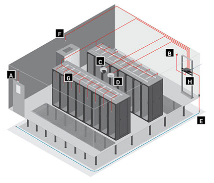 Server_Room_Monitoring_Diagram