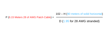 28-AWG-Patch-Cables-in-Your-Ethernet-Channel_Equation-4