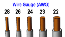 blog_Twisted-Pair-Cable_Conductor-Core