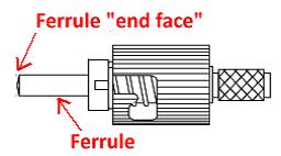 Fiber-End-Diagram