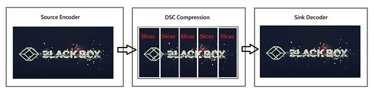 Figure-3_DSC-Compression-explanation