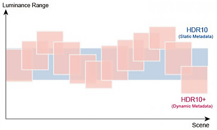 Figure_4_Comparing-Static-Metadata-and-Dynamic-Metadata