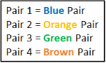 Twisted-Pair Colors