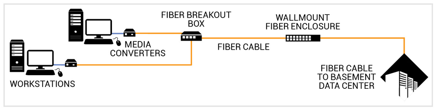 fibre-desktop-diagram