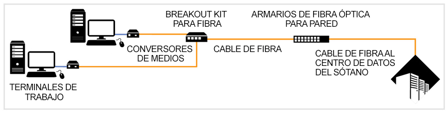 fibre-desktop-diagram_ES