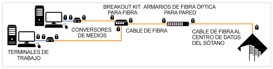 stage-2-intermediate-diagram_ES