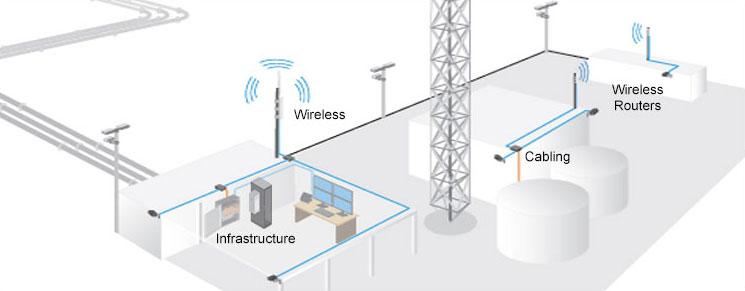 oil_gas_remote_sites