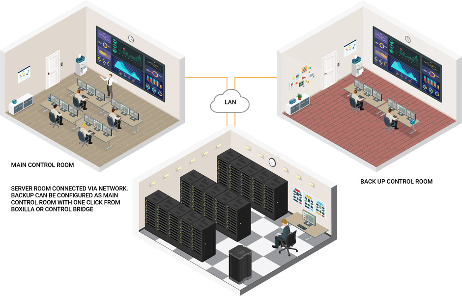 EN_ApplicationDiagram_Control_Room