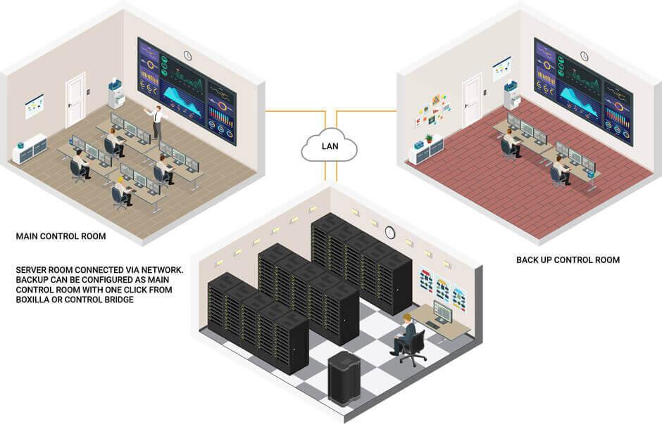 EN_ApplicationDiagram_Control_Room