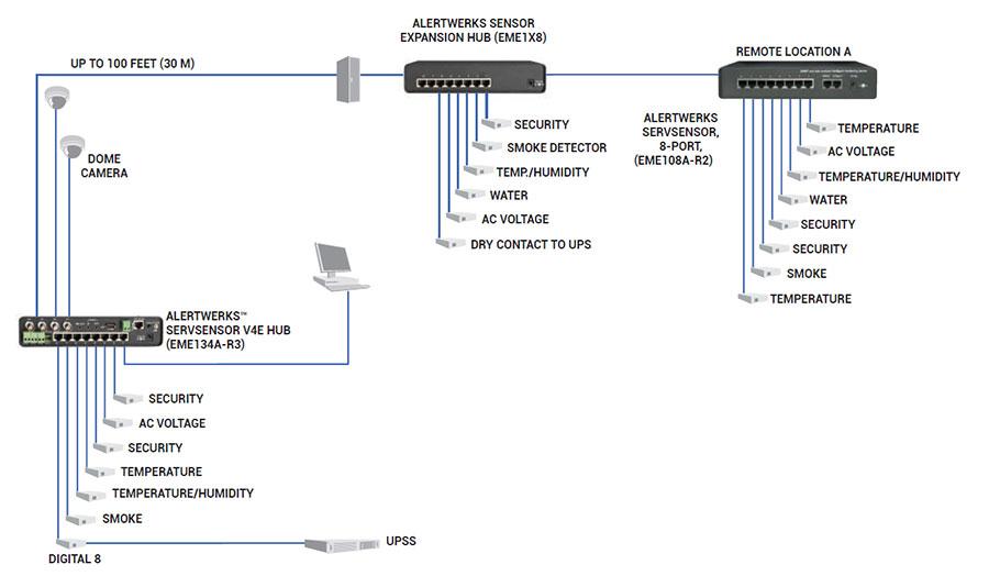 EN_AlertWerks_diagram